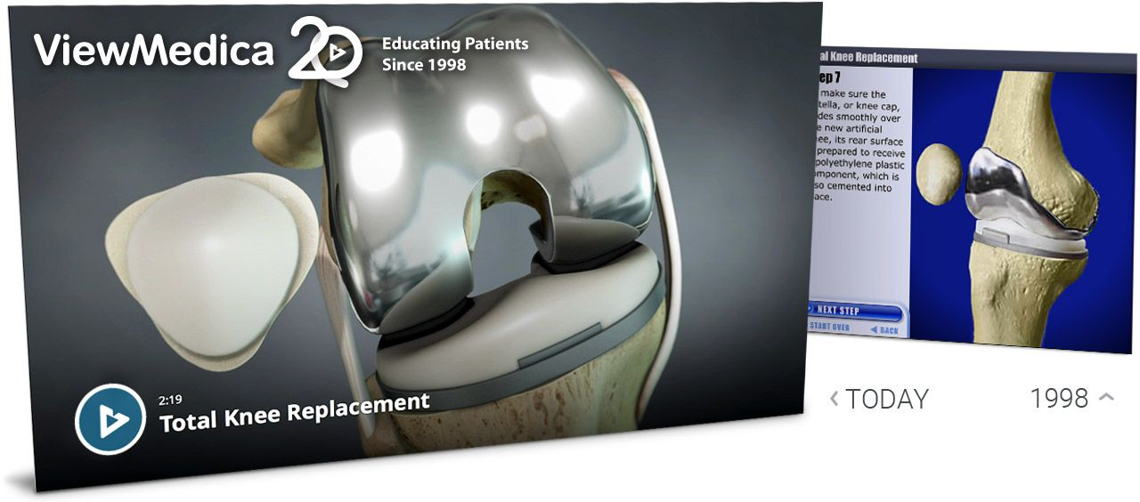 ViewMedica celebrates 20 years of innovation is patient education.
